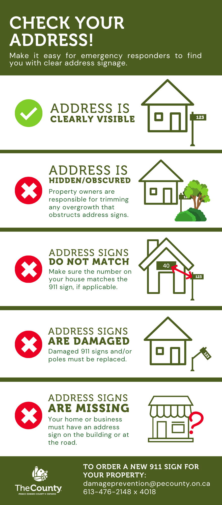 Infographic reiterating the text of the notice with visual representations of the various address sign issues.